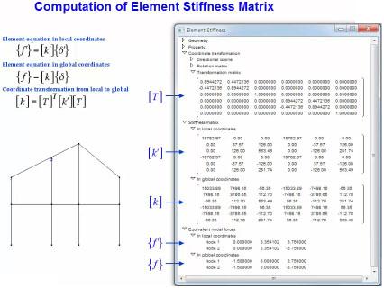 Browsing VisualFEA (Finite Element Analysis) by Author